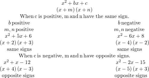 \begin{array}{c}\hfill \begin{array}{c}\hfill {x}^{2}+bx+c\hfill \\ \hfill \left(x+m\right)\left(x+n\right)\hfill \end{array}\hfill \\ \hfill \mathbf{\text{When}}\phantom{\rule{0.2em}{0ex}}{\text{c}}\phantom{\rule{0.2em}{0ex}}\mathbf{\text{is positive,}}\phantom{\rule{0.2em}{0ex}}{\text{m}}\phantom{\rule{0.2em}{0ex}}\mathbf{\text{and}}\phantom{\rule{0.2em}{0ex}}{\text{n}}\phantom{\rule{0.2em}{0ex}}\mathbf{\text{have the same sign.}}\hfill \\ \hfill b\phantom{\rule{0.2em}{0ex}}\text{positive}\phantom{\rule{16.5em}{0ex}}b\phantom{\rule{0.2em}{0ex}}\text{negative}\hfill \\ \hfill m,n\phantom{\rule{0.2em}{0ex}}\text{positive}\phantom{\rule{15em}{0ex}}m,n\phantom{\rule{0.2em}{0ex}}\text{negative}\hfill \\ \hfill {x}^{2}+5x+6\phantom{\rule{16em}{0ex}}{x}^{2}-6x+8\hfill \\ \hfill \left(x+2\right)\left(x+3\right)\phantom{\rule{15em}{0ex}}\left(x-4\right)\left(x-2\right)\hfill \\ \hfill \text{same signs}\phantom{\rule{16em}{0ex}}\text{same signs}\hfill \\ \hfill \mathbf{\text{When}}\phantom{\rule{0.2em}{0ex}}{\text{c}}\phantom{\rule{0.2em}{0ex}}\mathbf{\text{is negative,}}\phantom{\rule{0.2em}{0ex}}{\text{m}}\phantom{\rule{0.2em}{0ex}}\mathbf{\text{and}}\phantom{\rule{0.2em}{0ex}}{\text{n}}\phantom{\rule{0.2em}{0ex}}\mathbf{\text{have opposite signs.}}\hfill \\ \hfill {x}^{2}+x-12\phantom{\rule{16em}{0ex}}{x}^{2}-2x-15\hfill \\ \hfill \left(x+4\right)\left(x-3\right)\phantom{\rule{15em}{0ex}}\left(x-5\right)\left(x+3\right)\hfill \\ \hfill \text{opposite signs}\phantom{\rule{15em}{0ex}}\text{opposite signs}\hfill \end{array}