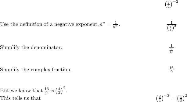 \begin{array}{cccccc}& & & & & \hfill \phantom{\rule{2em}{0ex}}{\left(\frac{3}{4}\right)}^{-2}\hfill \\ \\ \\ \text{Use the definition of a negative exponent,}\phantom{\rule{0.2em}{0ex}}{a}^{\text{−}n}=\frac{1}{{a}^{n}}.\hfill & & & & & \hfill \phantom{\rule{2em}{0ex}}\frac{1}{{\left(\frac{3}{4}\right)}^{2}}\hfill \\ \\ \\ \text{Simplify the denominator.}\hfill & & & & & \hfill \phantom{\rule{2em}{0ex}}\frac{1}{\frac{9}{16}}\hfill \\ \\ \\ \text{Simplify the complex fraction.}\hfill & & & & & \hfill \phantom{\rule{2em}{0ex}}\frac{16}{9}\hfill \\ \\ \\ \text{But we know that}\phantom{\rule{0.2em}{0ex}}\frac{16}{9}\phantom{\rule{0.2em}{0ex}}\text{is}\phantom{\rule{0.2em}{0ex}}{\left(\frac{4}{3}\right)}^{2}.\hfill & & & & & \\ \text{This tells us that}\hfill & & & & & \hfill \phantom{\rule{2em}{0ex}}{\left(\frac{3}{4}\right)}^{-2}={\left(\frac{4}{3}\right)}^{2}\hfill \end{array}