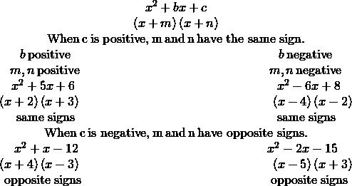 \begin{array}{c}\hfill \begin{array}{c}\hfill {x}^{2}+bx+c\hfill \\ \hfill \left(x+m\right)\left(x+n\right)\hfill \end{array}\hfill \\ \hfill \mathbf{\text{When}}\phantom{\rule{0.2em}{0ex}}{\text{c}}\phantom{\rule{0.2em}{0ex}}\mathbf{\text{is positive,}}\phantom{\rule{0.2em}{0ex}}{\text{m}}\phantom{\rule{0.2em}{0ex}}\mathbf{\text{and}}\phantom{\rule{0.2em}{0ex}}{\text{n}}\phantom{\rule{0.2em}{0ex}}\mathbf{\text{have the same sign.}}\hfill \\ \hfill b\phantom{\rule{0.2em}{0ex}}\text{positive}\phantom{\rule{16.5em}{0ex}}b\phantom{\rule{0.2em}{0ex}}\text{negative}\hfill \\ \hfill m,n\phantom{\rule{0.2em}{0ex}}\text{positive}\phantom{\rule{15em}{0ex}}m,n\phantom{\rule{0.2em}{0ex}}\text{negative}\hfill \\ \hfill {x}^{2}+5x+6\phantom{\rule{16em}{0ex}}{x}^{2}-6x+8\hfill \\ \hfill \left(x+2\right)\left(x+3\right)\phantom{\rule{15em}{0ex}}\left(x-4\right)\left(x-2\right)\hfill \\ \hfill \text{same signs}\phantom{\rule{16em}{0ex}}\text{same signs}\hfill \\ \hfill \mathbf{\text{When}}\phantom{\rule{0.2em}{0ex}}{\text{c}}\phantom{\rule{0.2em}{0ex}}\mathbf{\text{is negative,}}\phantom{\rule{0.2em}{0ex}}{\text{m}}\phantom{\rule{0.2em}{0ex}}\mathbf{\text{and}}\phantom{\rule{0.2em}{0ex}}{\text{n}}\phantom{\rule{0.2em}{0ex}}\mathbf{\text{have opposite signs.}}\hfill \\ \hfill {x}^{2}+x-12\phantom{\rule{15em}{0ex}}{x}^{2}-2x-15\hfill \\ \hfill \left(x+4\right)\left(x-3\right)\phantom{\rule{15em}{0ex}}\left(x-5\right)\left(x+3\right)\hfill \\ \hfill \text{opposite signs}\phantom{\rule{15em}{0ex}}\text{opposite signs}\hfill \end{array}