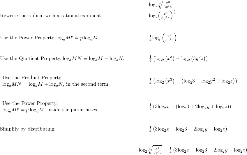 \begin{array}{cccc}& & & \phantom{\rule{2em}{0ex}}{\text{log}}_{2}\sqrt[4]{\frac{{x}^{3}}{3{y}^{2}z}}\hfill \\ \text{Rewrite the radical with a rational exponent.}\hfill & & & \phantom{\rule{2em}{0ex}}{\text{log}}_{2}{\left(\frac{{x}^{3}}{3{y}^{2}z}\right)}^{\frac{1}{4}}\hfill \\ \\ \\ \text{Use the Power Property,}\phantom{\rule{0.2em}{0ex}}{\text{log}}_{a}{M}^{p}=p\phantom{\rule{0.2em}{0ex}}{\text{log}}_{a}M.\hfill & & & \phantom{\rule{2em}{0ex}}\frac{1}{4}{\text{log}}_{2}\left(\frac{{x}^{3}}{3{y}^{2}z}\right)\hfill \\ \\ \\ \text{Use the Quotient Property,}\phantom{\rule{0.2em}{0ex}}{\text{log}}_{a}M·N={\text{log}}_{a}M-{\text{log}}_{a}N.\hfill & & & \phantom{\rule{2em}{0ex}}\frac{1}{4}\left({\text{log}}_{2}\left({x}^{3}\right)-{\text{log}}_{2}\left(3{y}^{2}z\right)\right)\hfill \\ \\ \\ \begin{array}{c}\text{Use the Product Property,}\hfill \\ {\text{log}}_{a}M·N={\text{log}}_{a}M+{\text{log}}_{a}N,\phantom{\rule{0.2em}{0ex}}\text{in the second term.}\hfill \end{array}\hfill & & & \phantom{\rule{2em}{0ex}}\frac{1}{4}\left({\text{log}}_{2}\left({x}^{3}\right)-\left({\text{log}}_{2}3+{\text{log}}_{2}{y}^{2}+{\text{log}}_{2}z\right)\right)\hfill \\ \\ \\ \begin{array}{c}\text{Use the Power Property,}\hfill \\ {\text{log}}_{a}{M}^{p}=p\phantom{\rule{0.2em}{0ex}}{\text{log}}_{a}M,\phantom{\rule{0.2em}{0ex}}\text{inside the parentheses.}\hfill \end{array}\hfill & & & \phantom{\rule{2em}{0ex}}\frac{1}{4}\left(3{\text{log}}_{2}x-\left({\text{log}}_{2}3+2{\text{log}}_{2}y+{\text{log}}_{2}z\right)\right)\hfill \\ \\ \\ \text{Simplify by distributing.}\hfill & & & \phantom{\rule{2em}{0ex}}\frac{1}{4}\left(3{\text{log}}_{2}x-{\text{log}}_{2}3-2{\text{log}}_{2}y-{\text{log}}_{2}z\right)\hfill \\ \\ \\ & & & {\text{log}}_{2}\sqrt[4]{\frac{{x}^{3}}{3{y}^{2}z}}=\frac{1}{4}\left(3{\text{log}}_{2}x-{\text{log}}_{2}3-2{\text{log}}_{2}y-{\text{log}}_{2}z\right)\hfill \end{array}