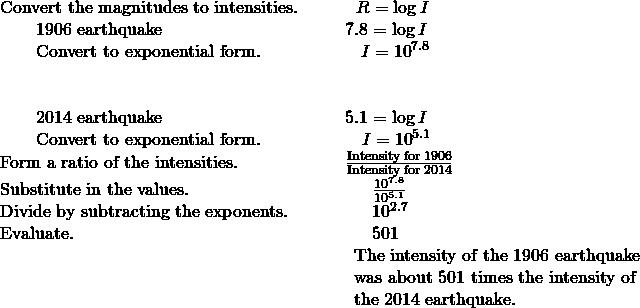 \begin{array}{cccc}\text{Convert the magnitudes to intensities.}\hfill & & & \phantom{\rule{0.6em}{0ex}}R=\text{log}\phantom{\rule{0.2em}{0ex}}I\hfill \\ \phantom{\rule{2em}{0ex}}\text{1906 earthquake}\hfill & & & 7.8=\text{log}\phantom{\rule{0.2em}{0ex}}I\hfill \\ \phantom{\rule{2em}{0ex}}\text{Convert to exponential form.}\hfill & & & \phantom{\rule{0.86em}{0ex}}I={10}^{7.8}\hfill \\ \\ \\ \phantom{\rule{2em}{0ex}}\text{2014 earthquake}\hfill & & & 5.1=\text{log}\phantom{\rule{0.2em}{0ex}}I\hfill \\ \phantom{\rule{2em}{0ex}}\text{Convert to exponential form.}\hfill & & & \phantom{\rule{0.92em}{0ex}}I={10}^{5.1}\hfill \\ \text{Form a ratio of the intensities.}\hfill & & & \frac{\text{Intensity}\phantom{\rule{0.2em}{0ex}}\text{for}\phantom{\rule{0.2em}{0ex}}1906}{\text{Intensity}\phantom{\rule{0.2em}{0ex}}\text{for}\phantom{\rule{0.2em}{0ex}}2014}\hfill \\ \text{Substitute in the values.}\hfill & & & \phantom{\rule{1.5em}{0ex}}\frac{{10}^{7.8}}{{10}^{5.1}}\hfill \\ \text{Divide by subtracting the exponents.}\hfill & & & \phantom{\rule{1.5em}{0ex}}{10}^{2.7}\hfill \\ \text{Evaluate.}\hfill & & & \phantom{\rule{1.5em}{0ex}}501\hfill \\ & & & \begin{array}{c}\text{The intensity of the 1906 earthquake}\hfill \\ \text{was about 501 times the intensity of}\hfill \\ \text{the 2014 earthquake.}\hfill \end{array}\hfill \end{array}