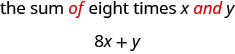 The sum of 8 times x and y is 8 x plus y.