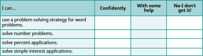 """This table has four columns and five rows. The first row is a header and it labels each column, """"I can…"""", """"Confidently,"""" """"With some help,"""" and """"No-I don't get it!"""" In row 2, the I can was use a problem-solving strategy for word problems. In row 3, the I can was solve number problems. In row 4, the I can was solve percent applications. In row 5, the I can was solve simple interest applications."""