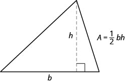 The figure is a triangle with its height shown. Its base is b and its height is h. The formula for the area of the triangle is A is equal to one-half times b times h.