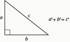The figure is a right triangle with sides a and b, and a hypotenuse c. a squared plus b squared is equal to c squared. In a right triangle, the sum of the squares of the lengths of the two legs equals the square of the length of the hypotenuse.