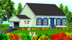 The figure is an illustration that shows a ladder placed against the wall of a house. The ladder forms a right triangle with the side of the house. The ladder is 13 feet long and the base of the ladder is 5 feet from the wall of the house.