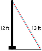 The figure is an illustration that shows a 13 foot string of lights attached diagonally to the top of a 12 foot pole.