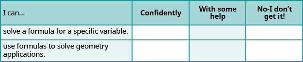 """This table has four columns and three rows. The first row is a header and it labels each column, """"I can…"""", """"Confidently,"""" """"With some help,"""" and """"No-I don't get it!"""" In row 2, the I can was solve a formula for a specific variable. In row 3, the I can was use formulas to solve geometry applications."""