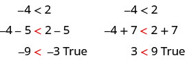 Negative 4 is less than 2. Negative 4 minus 5 is less than 2 minus 5. Negative 9 is less than negative 3, which is true. Negative 4 is less than 2. Negative 4 plus 7 is less than 2 plus 7. 3 is less than 9, which is true.