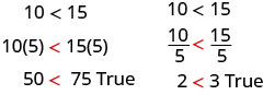 10 is less than 15. 10 times 5 is less than 15 times 5. 50 is less than 75 is true. 10 is less than 15. 10 divided by 5 is less than 15 divided by 5. 2 is less than 3 is true.
