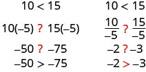 10 is less than 15 10 times negative 5 is blank 15 times negative 5? Negative 50 is blank negative 75. Negative 50 is greater than negative 75. 10 is less than 15. 10 divided by negative 5 is blank 15 divided by negative 5. Negative 2 is blank negative 3. Negative 2 is blank negative 3.