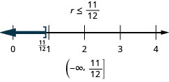 r is less than or equal to eleven-twelfths. The solution on the number line has a left bracket at eleven-twelfths with shading to the left. The solution in interval notation is negative infinity to eleven-twelfths within a parenthesis and a bracket.