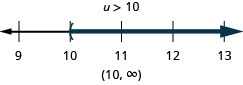 u is greater than negative 10. The solution on the number line has a left parenthesis at 10 with shading to the right. The solution in interval notation is 10 to infinity within parentheses.