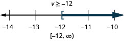The solution is v is greater than or equal to negative 12. The solution on a number line has a left bracket with shading to the right. The solution in interval notation is negative 12 to infinity within a bracket and a parenthesis.