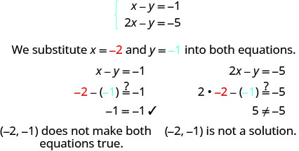 The equations are x minus y equals minus 1 and 2 x minus y equals minus 5. We substitute x equal to minus 2 and y equal to minus 1 into both equations. So, x minus y equals minus 1 becomes minus 2 minus open parentheses minus 1 close parentheses equal to or not equal to minus 1. Simplifying, we get minus 1 equals minus 1 which is correct. The equation 2 x minus y equals minus 5 becomes 2 times minus 2 minus open parentheses minus 1 close parentheses equal to or not equal to minus 5. Simplifying, we get 5 not equal to minus 5. Hence, the ordered pair minus 2, minus 1 does not make both equations true. So, it is not a solution.