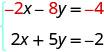 Minus 2 x minus 8y is minus 4 and 2 x plus 5y is minus 2.