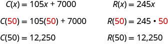 C of x is 105x plus 7000. C of 50 is 105 times 50 plus 7000, which is equal to 12250. R of x is 245x. R of 50 is 245 times 50, which is 12250.