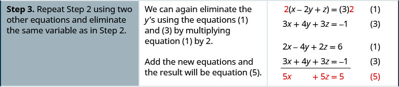 Step 3 is to repeat step 2 using two other equations and eliminate the same variable as in step 2. We can again eliminate the y's using the equations 1, 3 by multiplying equation 1 by 2. Add the new equations and the result will be 5x plus 5z equals 5.