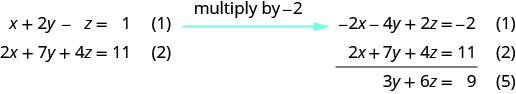 Multiply equation 1 with minus 2 and add it to equation 2. We get equation 5, 3y plus 6z equals 9.