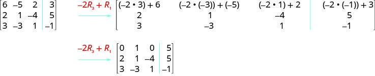 In the 3 by 4 matrix, the first row is 6, minus 5, 2, 3. The second row is 2, 1, minus 4, 5. The third row is 3, minus 3, 1, minus 1. Performing the operation minus 2 R3 plus R1 on the first row, the first row becomes 6 plus minus 2 times 3, minus 5 plus minus 2 times minus 3, 2 plus minus 2 times 1 and 3 plus minus 2 times minus 1. This becomes 0, 1, 0, 5. The remaining 2 rows of the new matrix are the same.