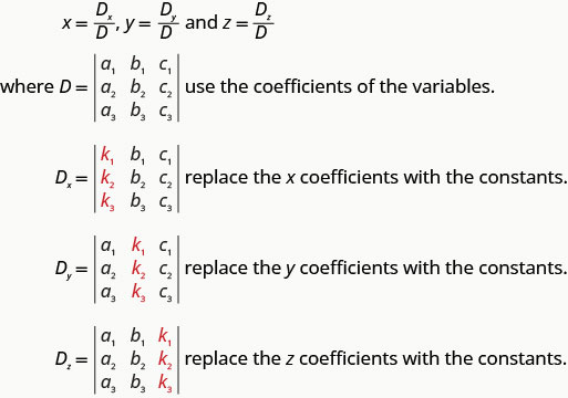 x is Dx upon D, y is Dy upon D and z is Dz upon D, where D is determinant with row 1: a1, b1, c1, row 2: a2, b2, c2, row 3: a3, b3, c3, use coefficients of the variables; Dx is determinant with row 1: k1, b1, c1, row 2: k2, b2, c2 and rwo 3: k3, b3, c3, replace the x coefficients with the consonants; Dy is determinant with row 1: a1, k1, c1, row 2: a2, k2, c2 and row 3: a3, k3, c3, replace the y coefficients with constants; Dz is determinant with row 1: a1, b1, k1; row 2: a2, b2, k2, row 3: a3, b3, k3; replace the z coefficients with constants.