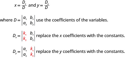 x is Dx upon D and y is Dy upon D where D is determinant with row 1: a1, b1 and row 2 a2, b2, use coefficients of the variables; Dx is determinant with row 1: k1, b1 and row 2: k2, b2, replace the x coefficients with the consonants; Dy is determinant with row 1: a1, k1 and row 2: a2, k2, replace the y coefficients with constants.