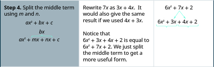 Step 4 is to split the middle term using m and n. So we rewrite 7 x as 3x plus 4x. It would give the same result if we used 4x plus 3x. Rewriting, we get 6 x squared plus 3x plus 4x plus 2. Notice that this is the same as the original polynomial. We just split the middle term to get a more useful form