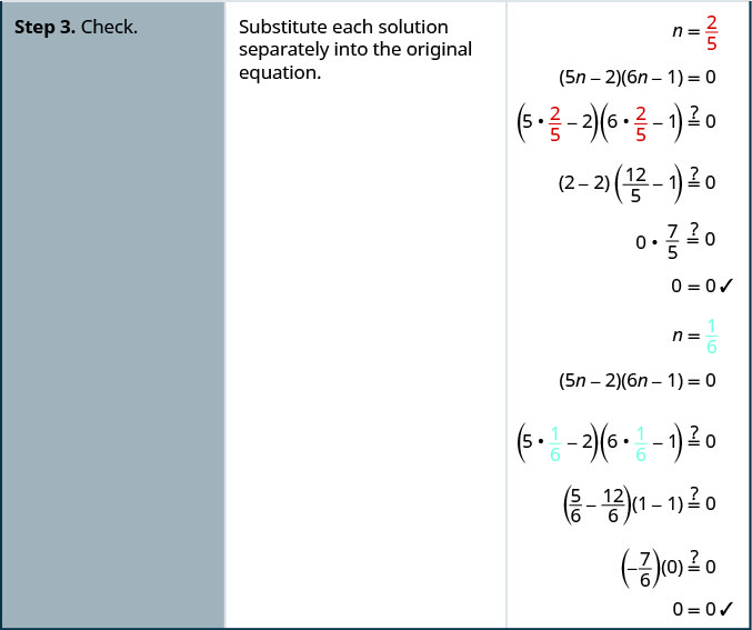 Step 3 is to check by substituting each solution separately into the original equation.