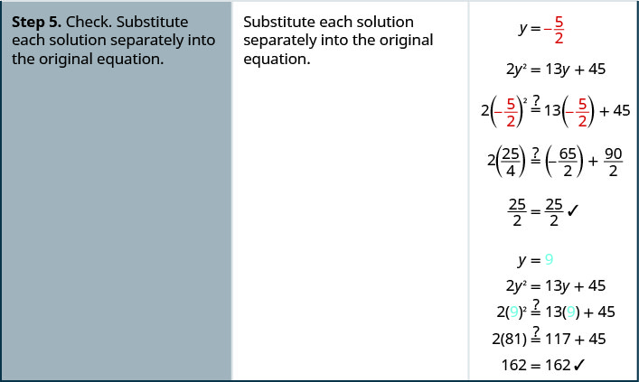 Step 5 is to check by substituting each solution separately into the original equation