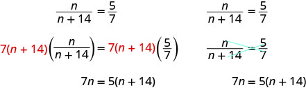 The equation n divided by the quantity n plus 14 is equal to 5 divided by 7 can be solved by multiplying each side by the least common denominator, 7 times the quantity n plus 14. Multiplying by the least common denominator is a way to clear the fractions. The result is 7 n is equal to 5 times the quantity n plus 14. The equation n divided by the quantity n plus 14 is equal to 5 divided by 7 can also be solved using cross multiplication. Multiply n and 7. Multiply the quantity n plus 14 and 5. The result is also 7 n is equal to 5 times the quantity n plus 14. Cross multiplication also clears fractions.