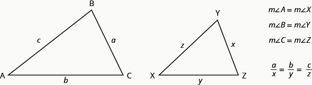 The first figure is triangle A B C with side A B c units long, side B C a units long, and side A C b units long. The second figure is triangle X Y Z with side X Y x units long, side Y Z x units long, and side X Z y units long. The measure of angle A is equal to the measure of angle X. The measure of angle B is equal to the measure of angle Y. The measure of angle C is equal to the measure of angle Z. a divided by x is equal to b divided by y is equal to c divided by z.