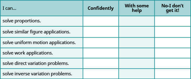 """This table has four columns and seven rows. The first row is a header and it labels each column, """"I can…"""", """"Confidently,"""" """"With some help,"""" and """"No-I don't get it!"""" In row 2, the I can was solve proportions. In row 3, the I can was solve similar figure applications. In row 4, the I can was solve uniform motion applications. In row 5, the I can was solve work applications. In row 6, the I can was solve direct variation problems. In row 7, the I can was solve inverse variation problems."""
