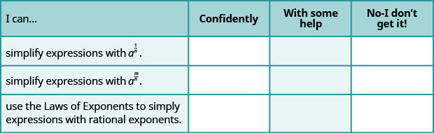 """This table has 4 rows and 4 columns. The first row is a header row and it labels each column. The first column header is """"I can…"""", the second is """"Confidently"""", the third is """"With some help"""", and the fourth is """"No, I don't get it"""". Under the first column are the phrases """"simplify expressions with a to the power of 1 divided by n."""", """"simplify expression with a to the power of m divided by n"""", and """"use the laws of exponents to simplify expression with rational exponents"""". The other columns are left blank so that the learner may indicate their mastery level for each topic."""
