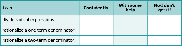 """This table has 4 rows and 4 columns. The first row is a header row and it labels each column. The first column header is """"I can…"""", the second is """"Confidently"""", the third is """"With some help"""", and the fourth is """"No, I don't get it"""". Under the first column are the phrases """"divide radical expressions."""", """"rationalize a one term denominator"""", and """"rationalize a two term denominator"""". The other columns are left blank so that the learner may indicate their mastery level for each topic."""