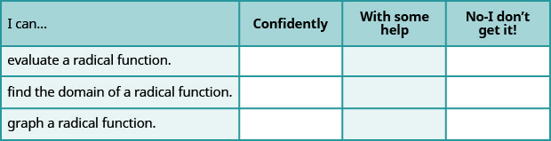 """The table has 4 columns and 4 rows. The first row is a header row with the headers """"I can…"""", """"Confidently"""", """"With some help."""", and """"No – I don't get it!"""". The first column contains the phrases """"evaluate a radical function"""", """"find the domain of a radical function"""", and """"graph a radical function"""". The other columns are left blank so the learner can indicate their level of understanding."""