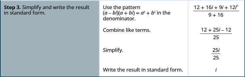 Step 3 is to simplify and write the result in standard form. Use the pattern the quantity a plus b i in parentheses equals a squared plus b squared in the denominator. The expression for this example then becomes the quantity 12 plus 16 i plus 9 i plus 12 i squared in parentheses divided by the sum of 9 and 16. Combining like terms we get the quantity 12 plus 25 i minus 12 in parentheses divided by 25. Simplifying we get 25 i divided by 25. Write the result in standard form. The result is i.