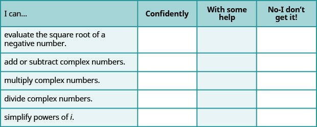 """The table has 4 columns and 4 rows. The first row is a header row with the headers """"I can…"""", """"Confidently"""", """"With some help."""", and """"No – I don't get it!"""". The first column contains the phrases """"evaluate the square root of a negative number"""", """"add or subtract complex numbers"""", """"multiply complex numbers"""", """"divide complex numbers"""", and """"simplify powers of i"""". The other columns are left blank so the learner can indicate their level of understanding."""