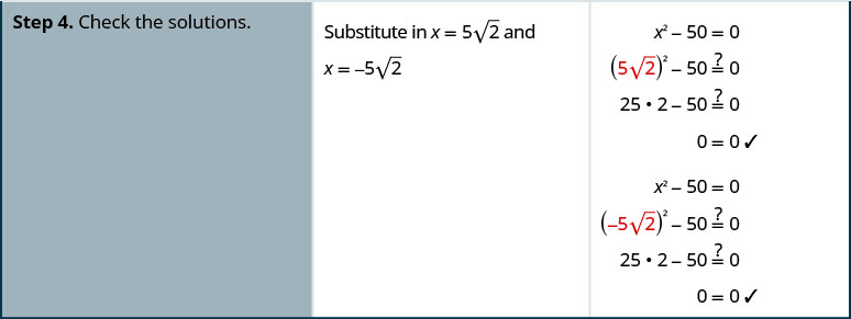 Step four is to check the solutions. Substitute x equals five times the square root of five and or x equals negative five times the square root of five into the original equation. Start with x equals five times the square root of five. x squared minus fifty equals zero. Does the square of five times the square root of five minus fifty equal zero? Does twenty five times two minus fifty equal zero? Yes, because zero equals zero. Next check x equals negative five times the square root of five. x squared minus fifty equals zero. Does the square of negative five times the square root of five minus fifty equal zero? Does twenty five times two minus fifty equal zero? Yes, because zero equals zero.