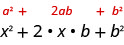 The perfect square expression a squared plus 2 a b plus b squared is shown above the expression x squared plus 2 x b + b squared. Note that x has been substituted for a in the second equation and compare corresponding terms.