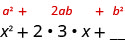 The perfect square expression a squared plus 2 a b plus b squared is shown above the expression x squared plus 2 times 3 times x plus an unknown value to help compare terms.