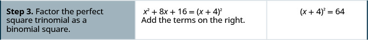In step 3, factor the perfect square trinomial, writing it as a binomial squared on the left and simplify by adding the terms on the right. Factor x squared plus 8 x plus 16 on the left side. Add 48+16 on the right side. The equation becomes the square of x plus 4 equals 64.