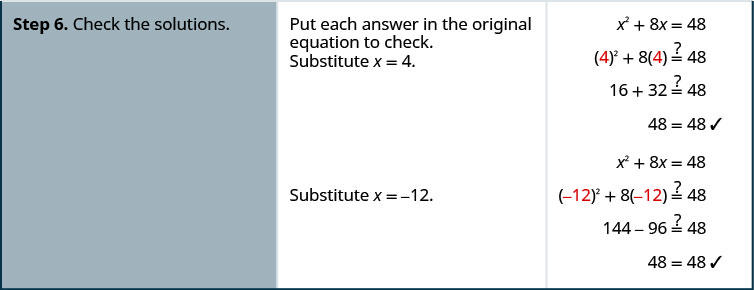 Finally, step 6, check the solutions. Put each answer in the original equation to check. First substitute x equals 4. We need to show that 4 squared plus 8 times 4 equals 48. Simplify. The expression 4 squared plus 8 times 4 is equivalent to 16 plus 32, or 48. X equals 4 is a solution. Next substitute x equals negative 12 into the original equation, x squared plus 8 x equals 48. The square of negative 12 plus 8 times negative 12 equals 144 minus 96, or 48. X equals negative 12 is also a solution.