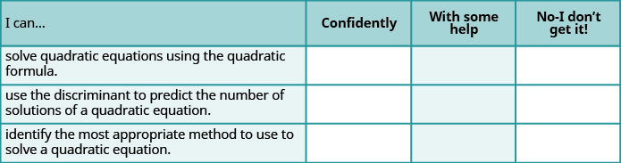 "This table provides a checklist to evaluate mastery of the objectives of this section. Choose how would you respond to the statement ""I can solve quadratic equations using the quadratic formula."" ""Confidently,"" ""with some help,"" or ""No, I don't get it."" Choose how would you respond to the statement ""I can use the discriminant to predict the number of solutions of a quadratic equation."" ""Confidently,"" ""with some help,"" or ""No, I don't get it."" Choose how would you respond to the statement ""I can identify the most appropriate method to use to solve a quadratic equation."" ""Confidently,"" ""with some help,"" or ""No, I don't get it."""