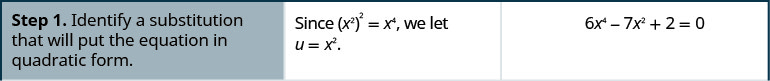 Step 1 is to identify a substitution that will put the equation in quadratic form. Look at the equation 6 x to the fourth power minus 7 x squared plus 2 equals 0. Since the square of x squared equals x to the fourth, let u equals x squared.