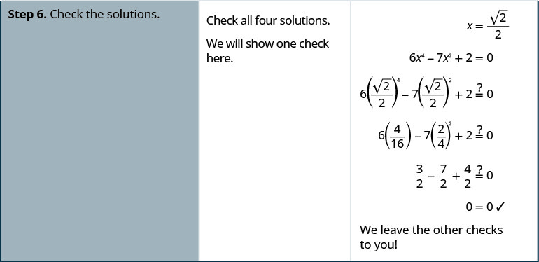 In step 6, check your solutions. We will show one check here, x equals square root 2 divided by 2. Substitute this value into the original equation. 6 times the fourth power of the quotient square root 2 divided by 2 minus 7 times the square of the quotient square root of 2 divided by 2 plus 2. Does this expression equal 0? Simplify the powers. 6 times four sixteenths minus 7 times two fourths plus 2. Simplify terms. Three halves minus seven halves plus four halves equals zero. Square root 2 divided by 2 is a solution. We leave the other checks to you!