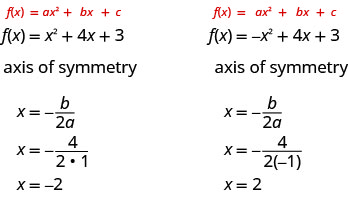 Compare the function f of x equals x squared plus 4 x plus 3 to the standard form of a quadratic function, f of x equals a x squared plus b x plus c. The axis of symmetry is the line x equals negative b divided by the product 2 a. Substituting for b and a yields x equals negative 4 divided by the product 2 times 1. The axis of symmetry equals negative 2. Next, compare the function f of x equals negative x squared plus 4 x plus 3 to the standard form of a quadratic function, f of x equals a x squared plus b x plus c. The axis of symmetry is the line x equals negative b divided by the product 2 a. Substituting for b and a yields x equals negative 4 divided by the product 2 times negative 1. The axis of symmetry equals 2.