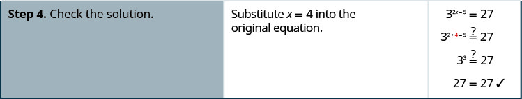 Step 3 is to check the solution. This means that we substitute x equals 4 into the original equation. We start with 3 to the 2 x minus 5 power equals 27. We want to know whether 3 to the 2 times 4 minus 5 power equals 27. This becomes a question of whether 3 cubed equals 27, which of course is true.