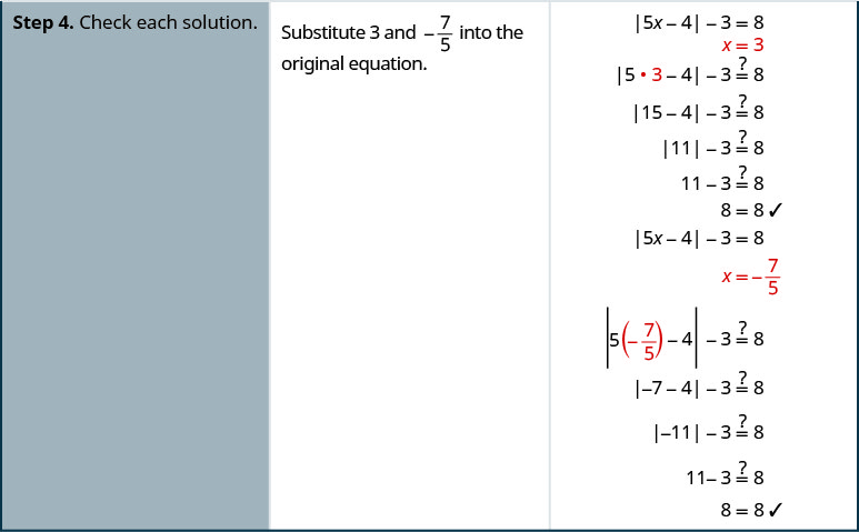 Step 4 is to check each solution. Substitute 3 and negative seven-fifths into the original equation, the difference between the absolute value of the quantity 5 x minus 4 and 3 is equal to 8. Substitute 3 for x. Is the difference between the absolute value of the quantity 5 times 3 minus 4 and 3 equal to 8? Is the difference between the absolute value of the quantity 15 minus 4 and 3 equal to 8? Is the difference between the absolute value of the 11 and 3 equal to 8? Is 11 minus 3 equal to 8? 8 is equal to 8, so the solution x is equal to 3 checks. Substitute negative seven-fifths for x. Is the difference between the absolute value of the quantity 5 times negative seven-fifths minus 4 and 3 equal to 8? Is the difference between the absolute value of the quantity negative 7 minus 4 and 3 equal to 8? Is the difference between the absolute value of the negative 11 and 3 equal to 8? Is 11 minus 3 equal to 8? 8 is equal to 8, so the solution x is equal to negative seven-fifths checks.