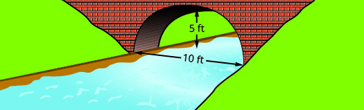This figure shows a parabolic arch formed in the foundation of a bridge. It is 5 feet high and 10 feet wide at the base.