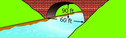 This figure shows a parabolic arch formed in the foundation of a bridge. It is 90 feet high and 60 feet wide at the base.